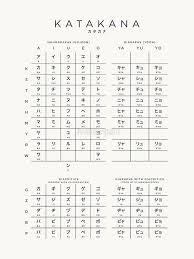 Katakana Characters Chart Katakana Japanese Character Chart Ivory Metal Print