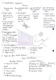 Machine Design 1 Notes Note For Fundamental Of Machine Design Fmd By Kavaiya Mayur