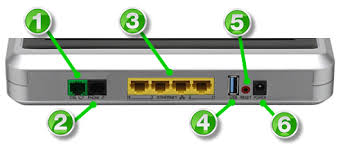 take a tour of your modem centurylink 1 dsl or line on newer centurylink modems