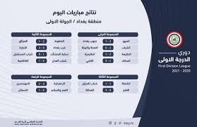 15 ناديًّا من دوري الدرجة الأولى تنجح في اختبار «الحوكمة». نتائج الجولة الأولى مجموعة بغداد لدوري الدرجة الأولى