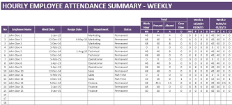 Hourly Attendance Planner And Tracker Exceltemplates Org