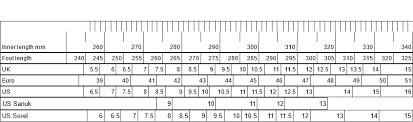 Us Ski Boot Size Chart Shoe Size Chart Size Guide And Conversion Info