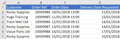 Excel Delivery Calculate The Number Of Days Between Two Dates In Excel