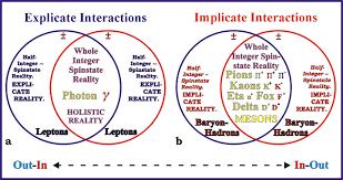 Quantum Venn Diagram Paradox The_little_scroll 07_part Three_1