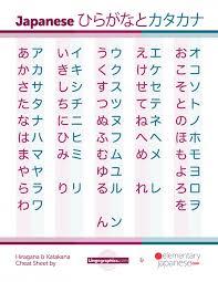 Japanese Kana Chart Japanese Hiragana Chart Download Resume Examples For