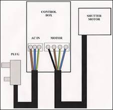 compact installation eclipse roller shutter garage doors and motor roller door motor wiring diagram compact installation eclipse roller shutter garage doors and motor wiring diagram