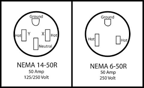 3 Phase 4 Prong Wire Diagram 5 Pin 3 Phase Plug Wiring Diagram