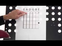 How To Read A Guitar Chord Chart Beginner Guitar Lesson Susan Mazer