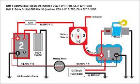 boat dual battery wiring diagram Marine Dual Battery Wiring Diagram boat battery wiring diagram wiring diagrams database marine dual battery switch wiring diagram