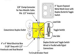wiring outlet diagram wiring diagram shrutiradio which electrical wire is hot at Electrical Plug Wiring Colors