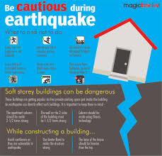Most deaths from earthquakes are caused by buildings collapsing: Is Your Home Earthquake Resistant