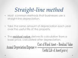 Fixed Asset Depreciation Calculator Deprecation Ppt Video Online Download