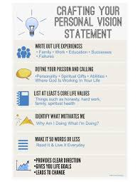 my vision statement sample personal vision statements up date impression statement template