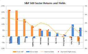 Stock Market 2016 Chart Chart Explains Huge Trading Shift In The Stock Market Right