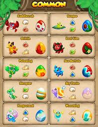 Teamlava Dragon Story Breeding Chart Dragon Story Breeding