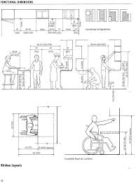 Functional Dimensions Kitchen Layout Standard Measurements In