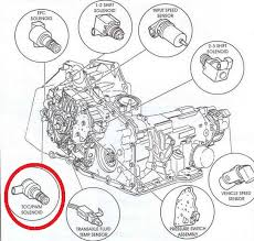 2001 chevy impala engine diagram have a code p0742 on my chevy impala 3 4 car repair forums chevy impala tcc