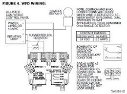 fire alarm wiring for more complete home security Fire System Riser Drawing at Wiring Fire Alarm Riser Diagram