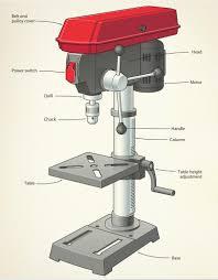 drill press parts. benchtopdrillpress_illustration. drill press safety parts ,