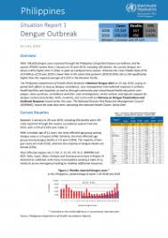 Philippines Situation Report 1 Dengue Outbreak 16 July