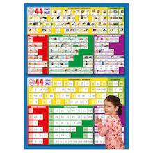Dyslexia Phonics Chart Phonics Spelling From Tts International