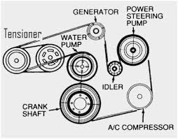 2001 ford taurus engine diagram inspirational solved diagram for a 2001 ford taurus engine diagram fresh 1993 ford taurus 3 0 engine diagram 1993 engine