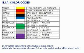 kenwood wiring harness diagram strikingly design ideas car audio Kenwood Wiring Harness Diagram at Kenwood Kdc 319 Wiring Harness