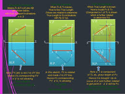 projection of point and lines engineering 10 the most important diagram