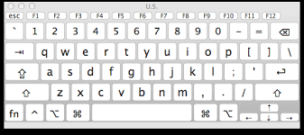 How To Master The Keyboard On Mac Os X