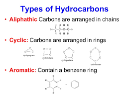 o ring chemistry. 4 aliphathic carbons are arranged in chains cyclic: rings aromatic: contain a benzene ring types of hydrocarbons o chemistry