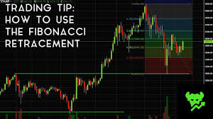 Trading Tip 6 How To Use The Fibonacci Retracement Tool