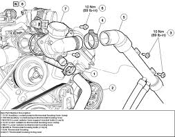 2006 lincoln town car engine diagram wiring library lincoln ls thermostat diagram wiring diagram services u2022 rh otodiagramwiring today 2006 lincoln ls radio wiring