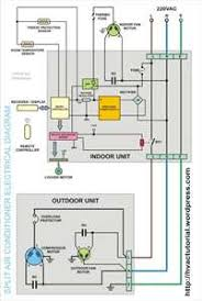 wiring diagram of split air conditioner wiring split system air conditioner circuit diagram smartdraw diagrams on wiring diagram of split air conditioner