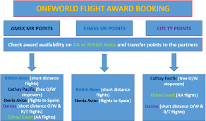Cathay Pacific Club Points Chart Award Booking Tutorial For The Beginners Award Destinations