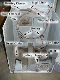 Maytag Gas Dryer Will Run Then Wont Appliance Repair Forum Free