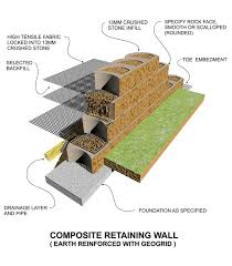 Small Picture block by block segmental captivating segmental retaining wall
