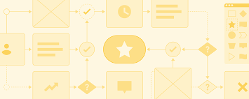 How To Build A Recruitment Process Flowchart Hire By Google