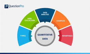 The qualitative research approach reveals the correlations of actions that are usually measured by quantitative analysis. Quantitative Data Definition Types Analysis And Examples Questionpro
