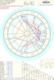 Shakira Birth Chart Natal Chart Of Shakiras Son Born 1 22 2013 Astrologers