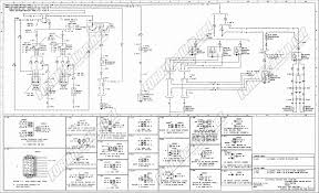 6 new 1967 mustang turn signal switch wiring diagram pics simple 1967 mustang turn signal switch wiring diagram awesome 1973 1979 ford truck wiring diagrams schematics