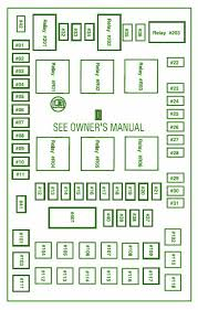 international truck fuse box diagram 1994 f150 truck alternator wiring diagram 1994 wiring diagrams 2006 ford f150 pickup 4x4 fuse box international