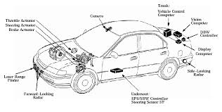 diagram of a car quick start guide of wiring diagram • car diagram back wiring diagrams schematic rh 84 pelzmoden mueller de diagram of a car engine diagram of a car cooling system