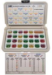Kwikset Weiser Schlage Pin Kit 3n1 These Very Handy