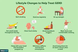 Acid Reflux Diet Chart How Gerd Is Treated