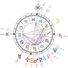 Astrology And Natal Chart Of Sadhguru Born On 1957 09 03