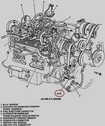 350 5 7l engine diagram free vehicle wiring diagrams \u2022 7 Round Trailer Wiring Diagram 5 7 vortec engine diagram inspirational of chevy 5 7 engine diagram rh enginediagram net 1993 chevy 5 7l engine volvo penta 5 7 marine engine