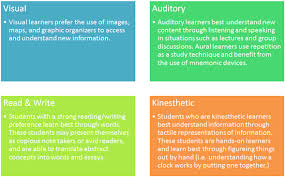 learning styles visual learner essay thesis proposal fresh  learning styles paper
