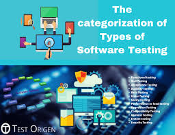 Types Of Software Testing The Categorization Of Types Of Software Testing Testorigen