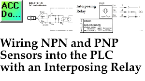 wiring npn and pnp sensors into the plc with an interposing relay Omron Safety Relay Wiring Diagram wiring npn and pnp sensors into the plc with an interposing relay youtube omron safety relay wiring diagram