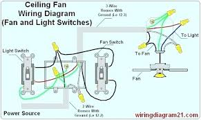 3 way fan light switch ceiling light unique 3 wire ceiling fan light wiring a light switch diagram 2 way 3 way fan light switch wiring 3 wire fan light switch diagram